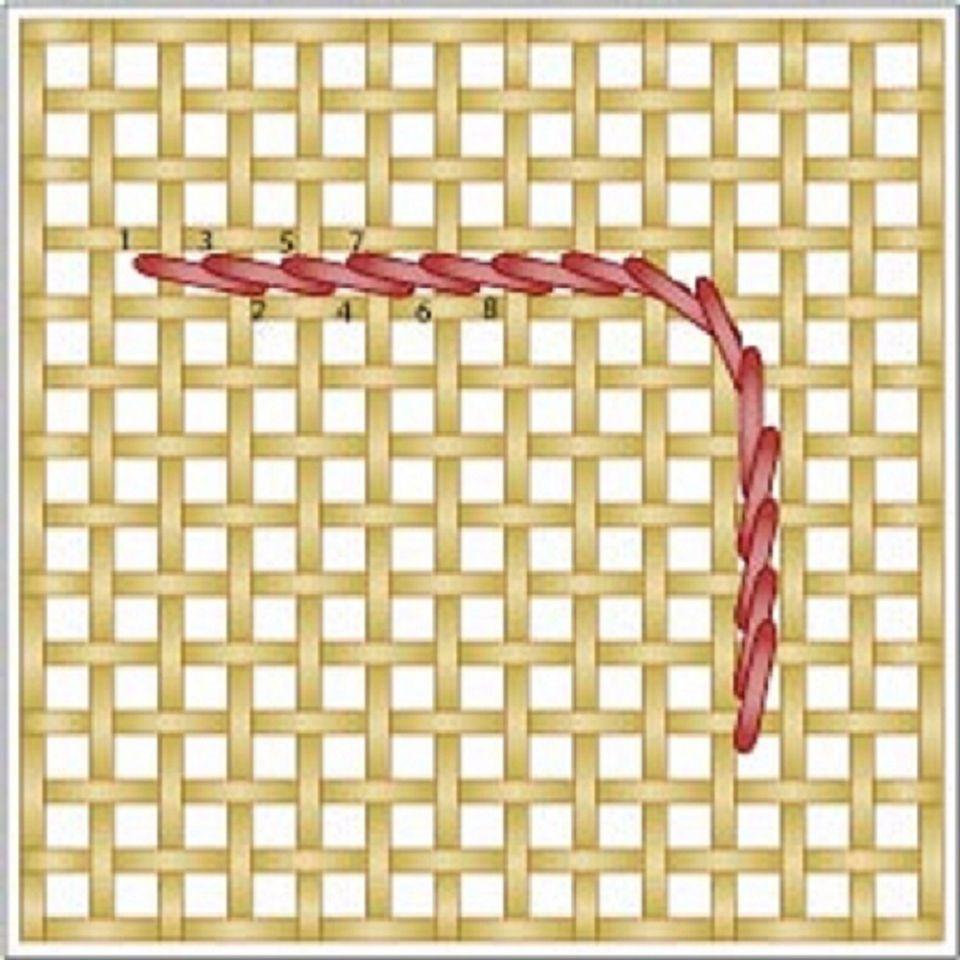 Backstitch-Outline Stitch in Needlepoint