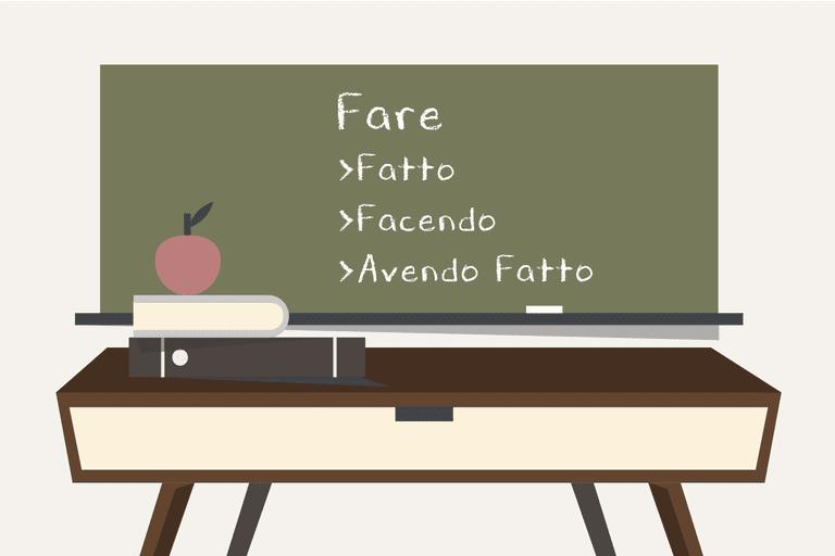 """Conjugating """"Fare"""" in Italian"""