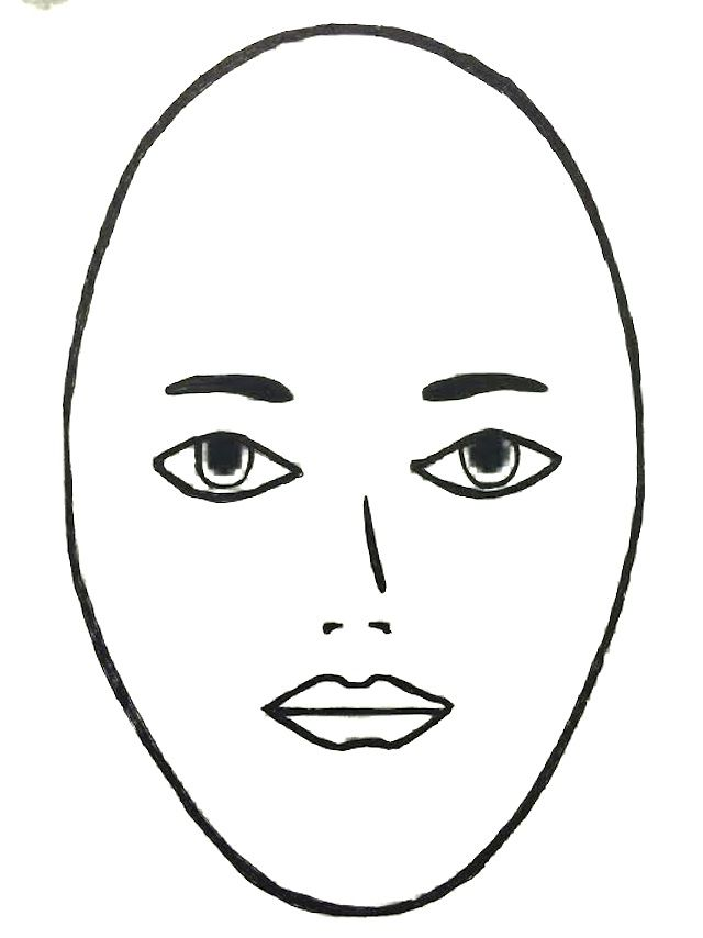 How To Measure To Determine Your Face Shape