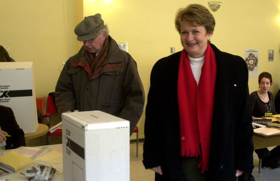 Voting in a Canadian Federal Election