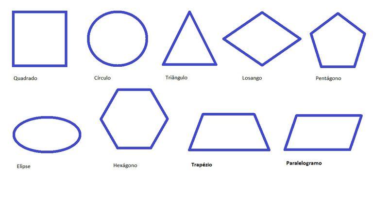 Figuras geom tricas y pol gonos for Cuadros con formas geometricas