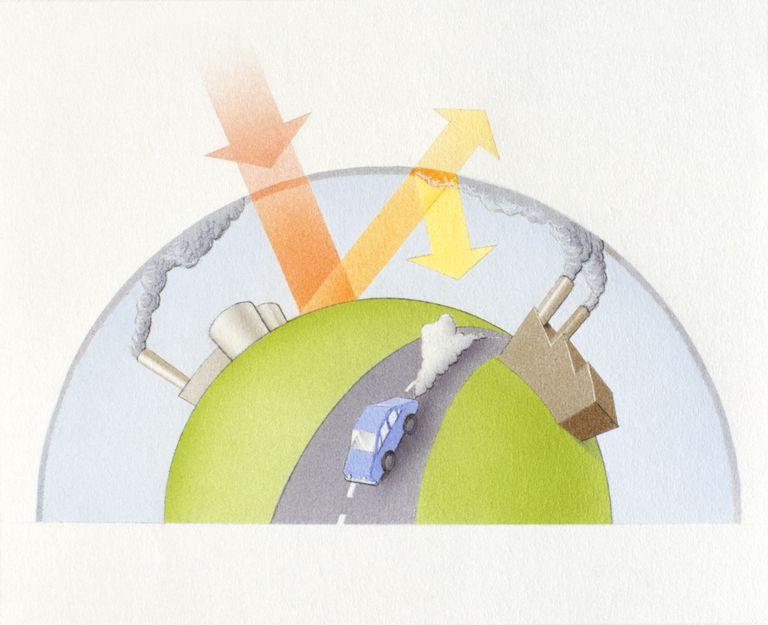 Qué son los gases invernadero y cómo causan el calentamiento global