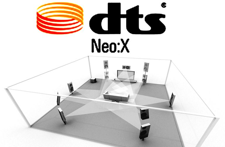 Official DTS Neo:X Logo with 11.1 Channel Speaker Layout Diagram