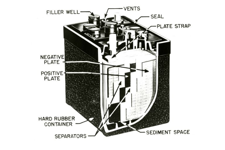 Even this 1953 Car Battery is Pretty Similar to Car Batteries in use Today