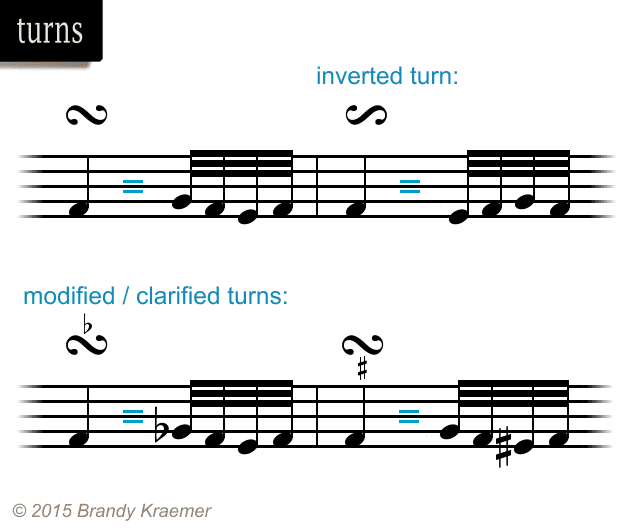 Turns and inverted turns on the piano grand staff.