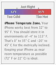 iPhone Temperate Zone