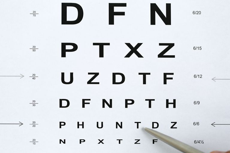 Silver ballpoint pen pointing to letter in eyesight check table