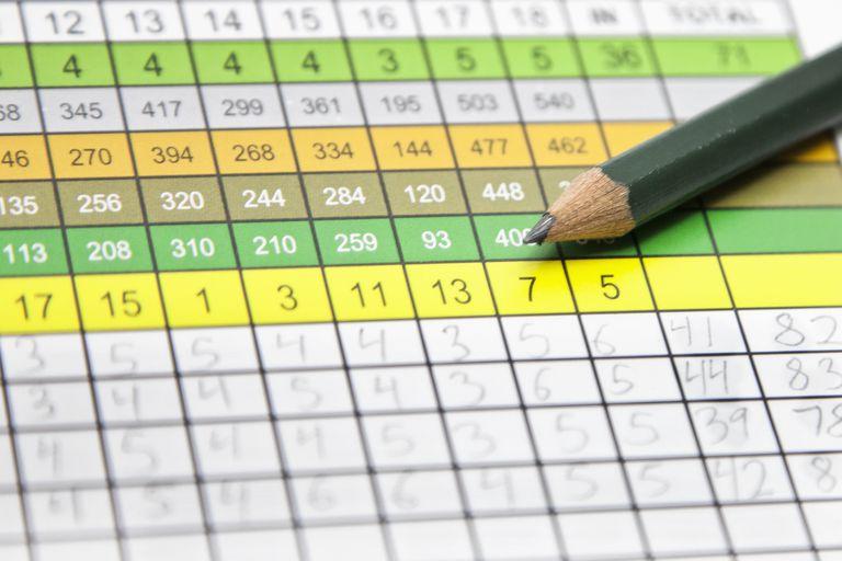 golf scorecard showing gross scores