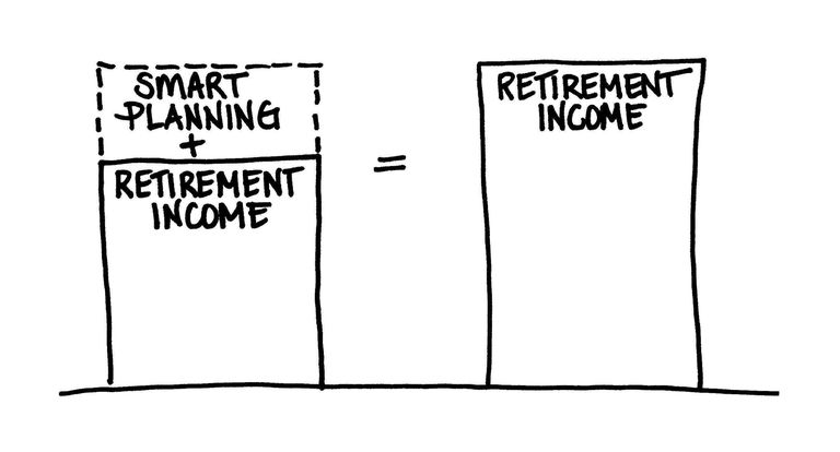 Drawing that explains how smart planning can increase retirement income.