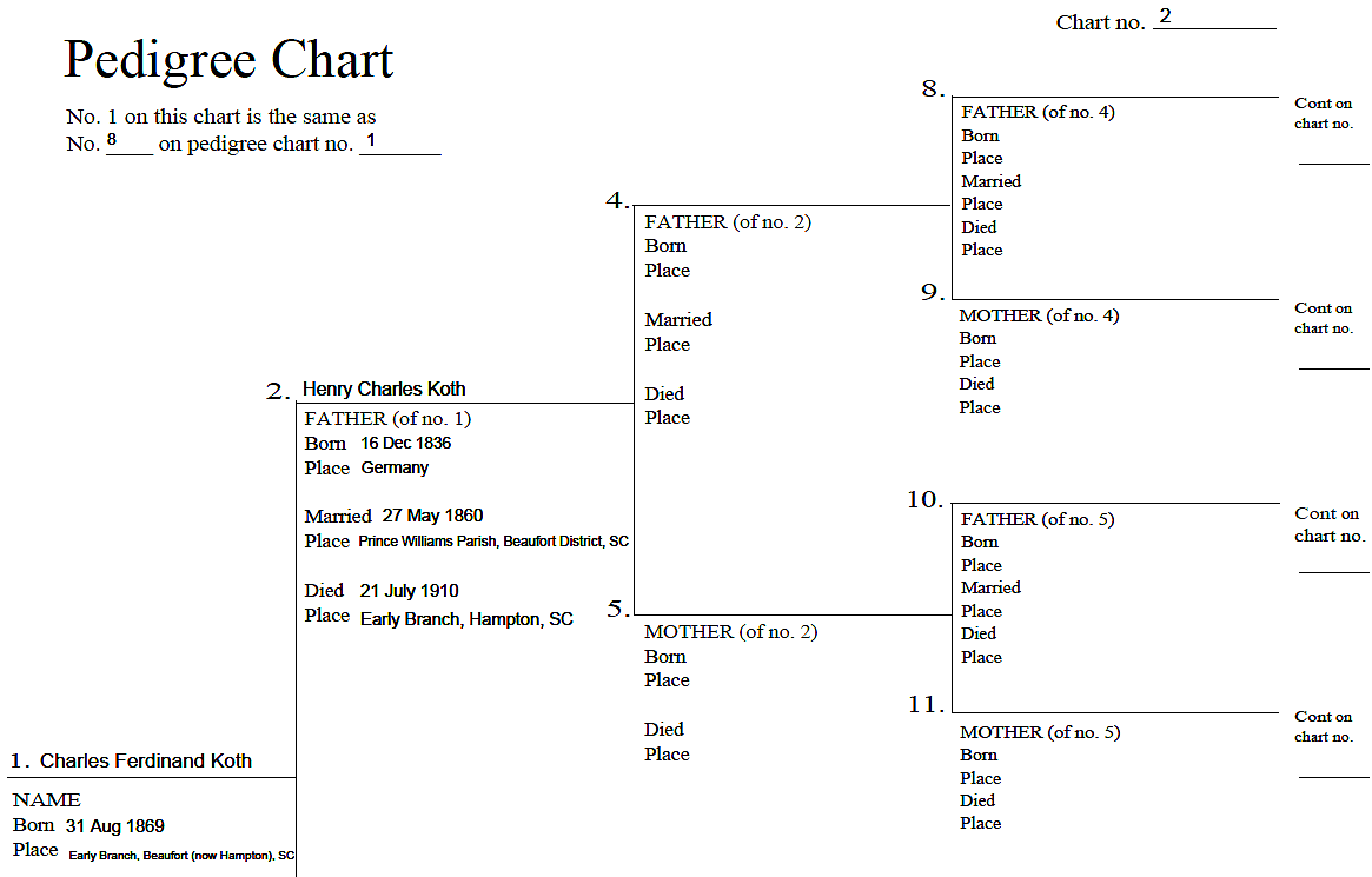 free genealogy charts and forms