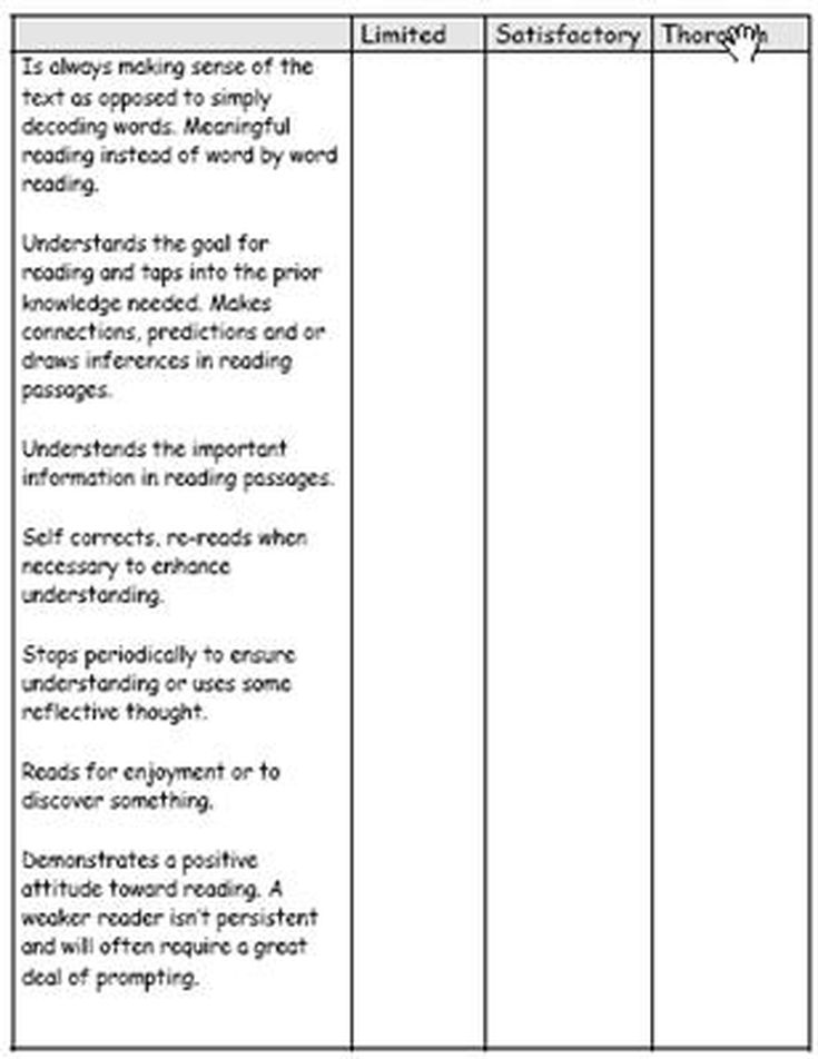 humanities essay rubric