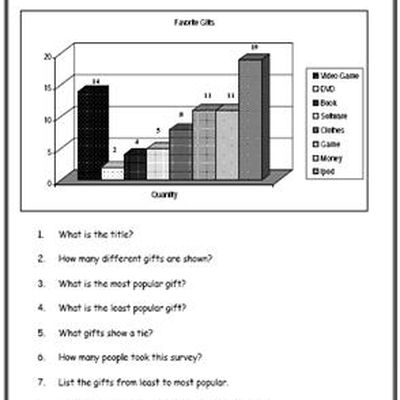 Math Factor Worksheets Word First Grade Math Greater Or Less Than Worksheets To  Anatomy Of A Volcano Worksheet Excel with Tracing Name Worksheet Pdf Teach Your Kids About Charts And Graphs With These Math Worksheets Precalculus Worksheet Excel