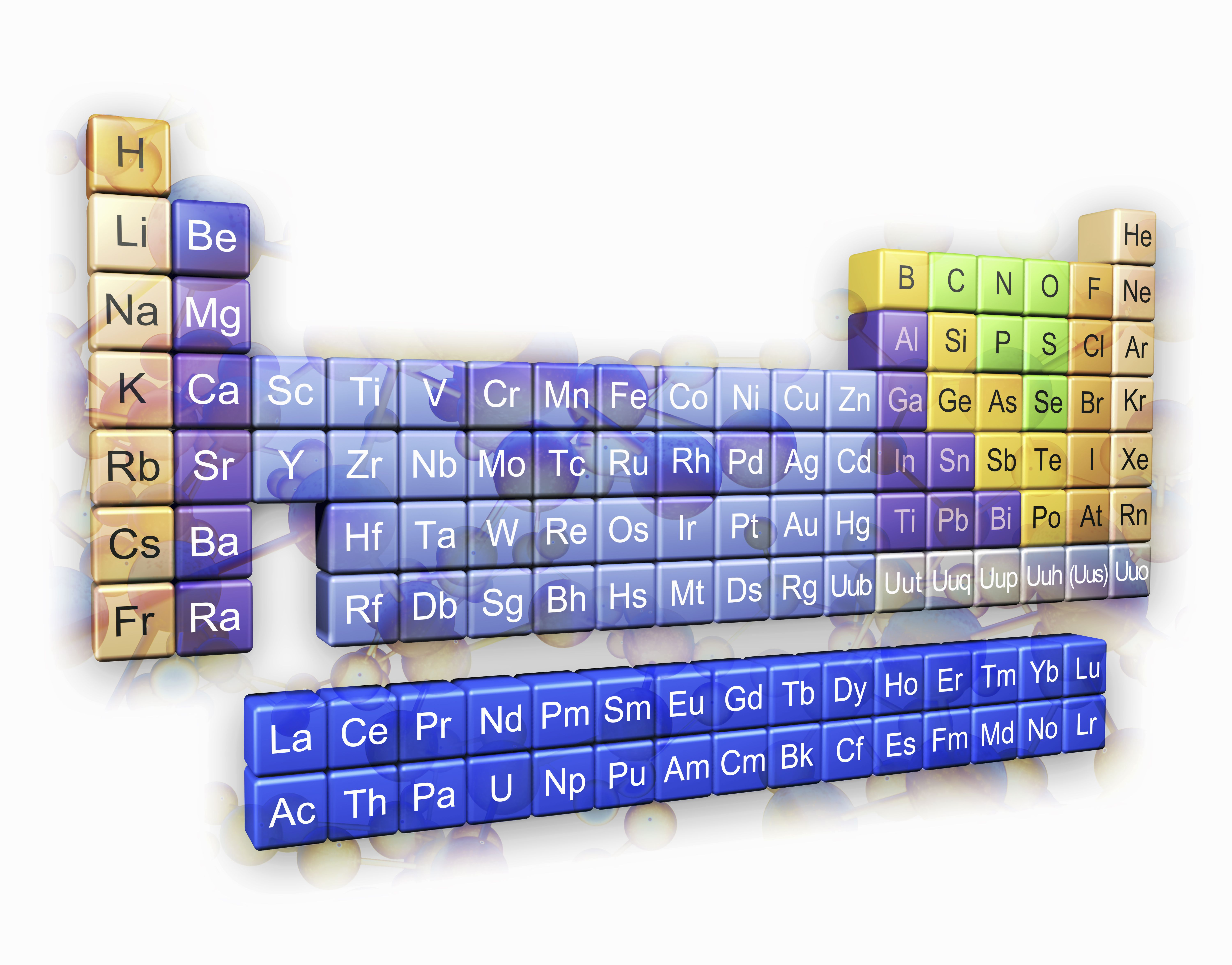 Periodic table configuration lanthanides and actinides gamestrikefo Images