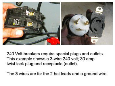 how to install a 240 volt circuit breaker wiring diagram for single pole switch combination switch receptacle wiring diagram for light and switch #14