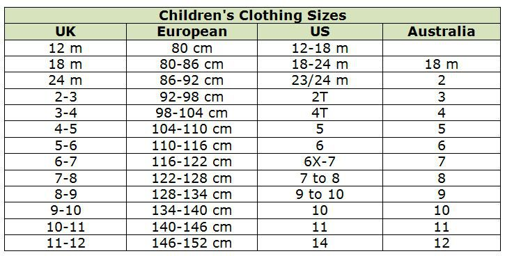 Children's sizes, US sizes With the charts below, you'll find out your child's clothing size, in US sizes. The size is based on either the child's weight and length in pounds and inches, or on specific measurements (chest, waist and hip).
