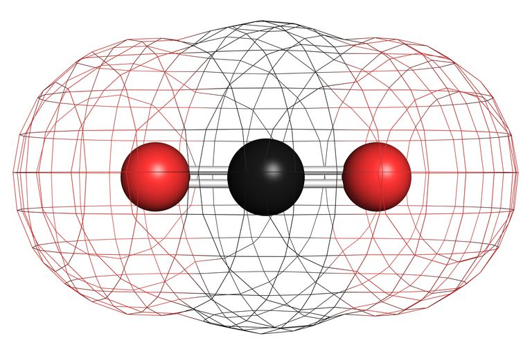 Carbon dioxide is a linear molecule with two O-H bonds that are 180 degrees apart.