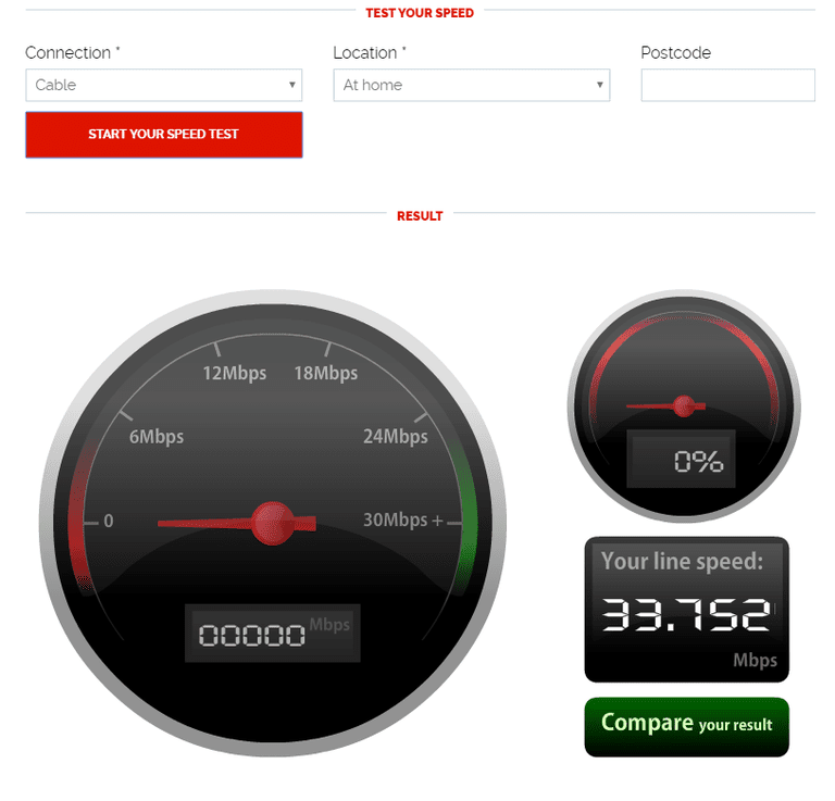 ZDNet speed test