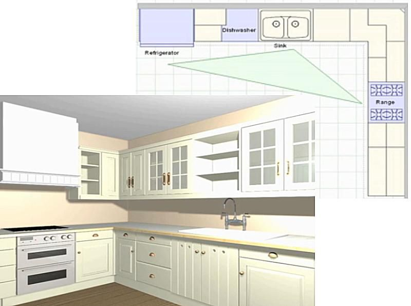 5 best kitchen layout styles for Kitchen arrangement layout