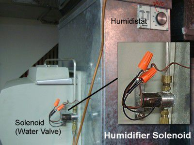 The humidifier solenoid is controlled by the humidistat