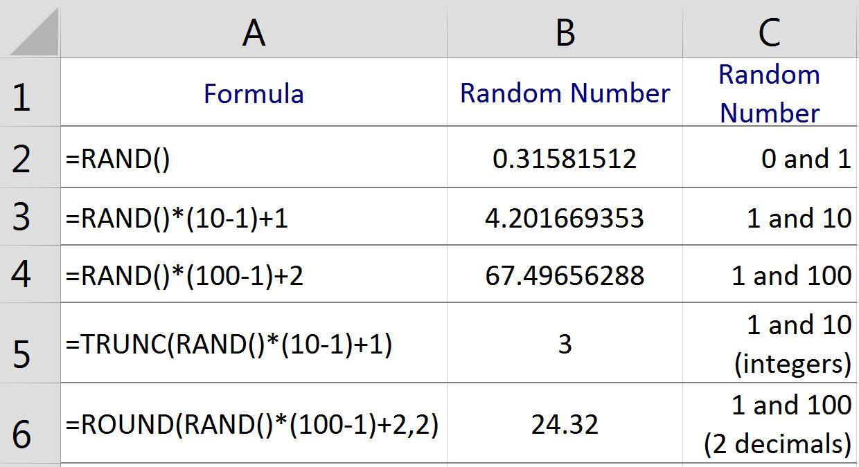 excel random number