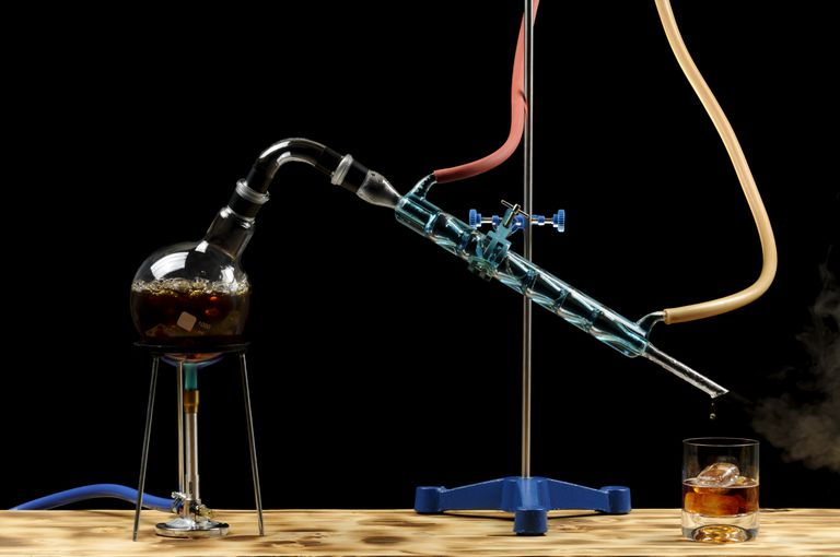 Distillation is used to separate and purify liquids based on different boiling points of the components.