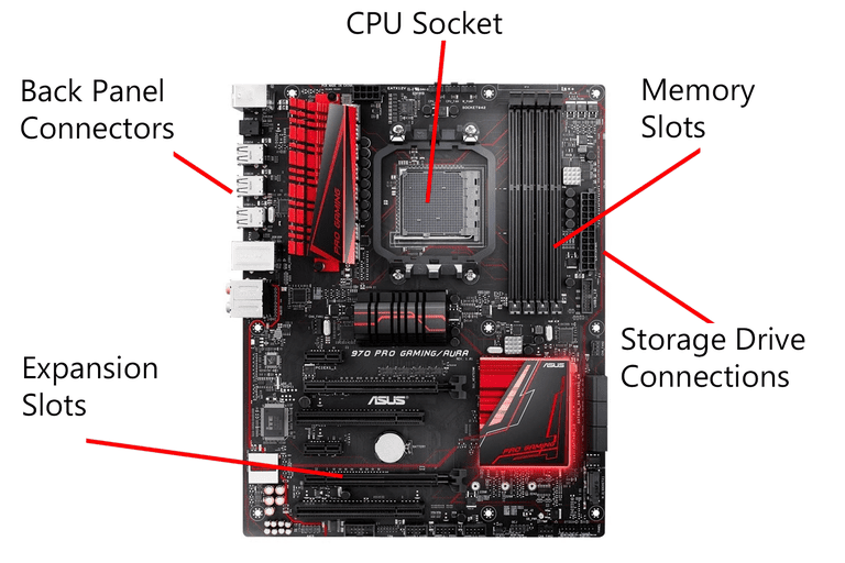 Pci slots on motherboard definition