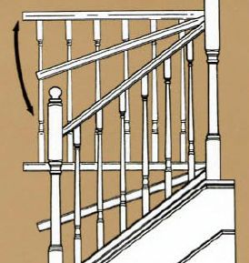 Stair railing kits for interior stairs and balconies railpro lj smith solutioingenieria Choice Image