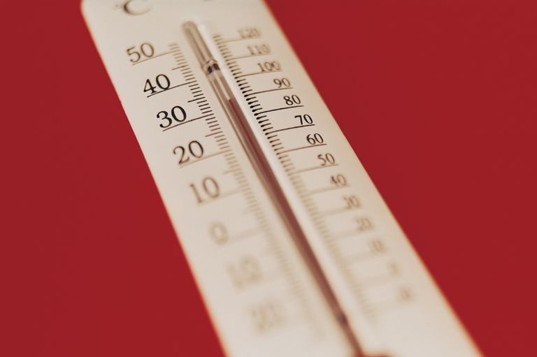 Thermometer - Celsius and Fahrenheit