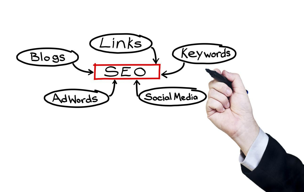 The SEO Basics That All Website Designers Should Understand