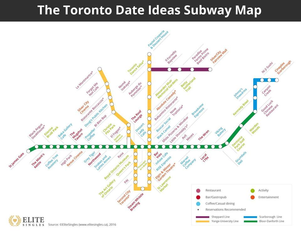 dating-subway-map