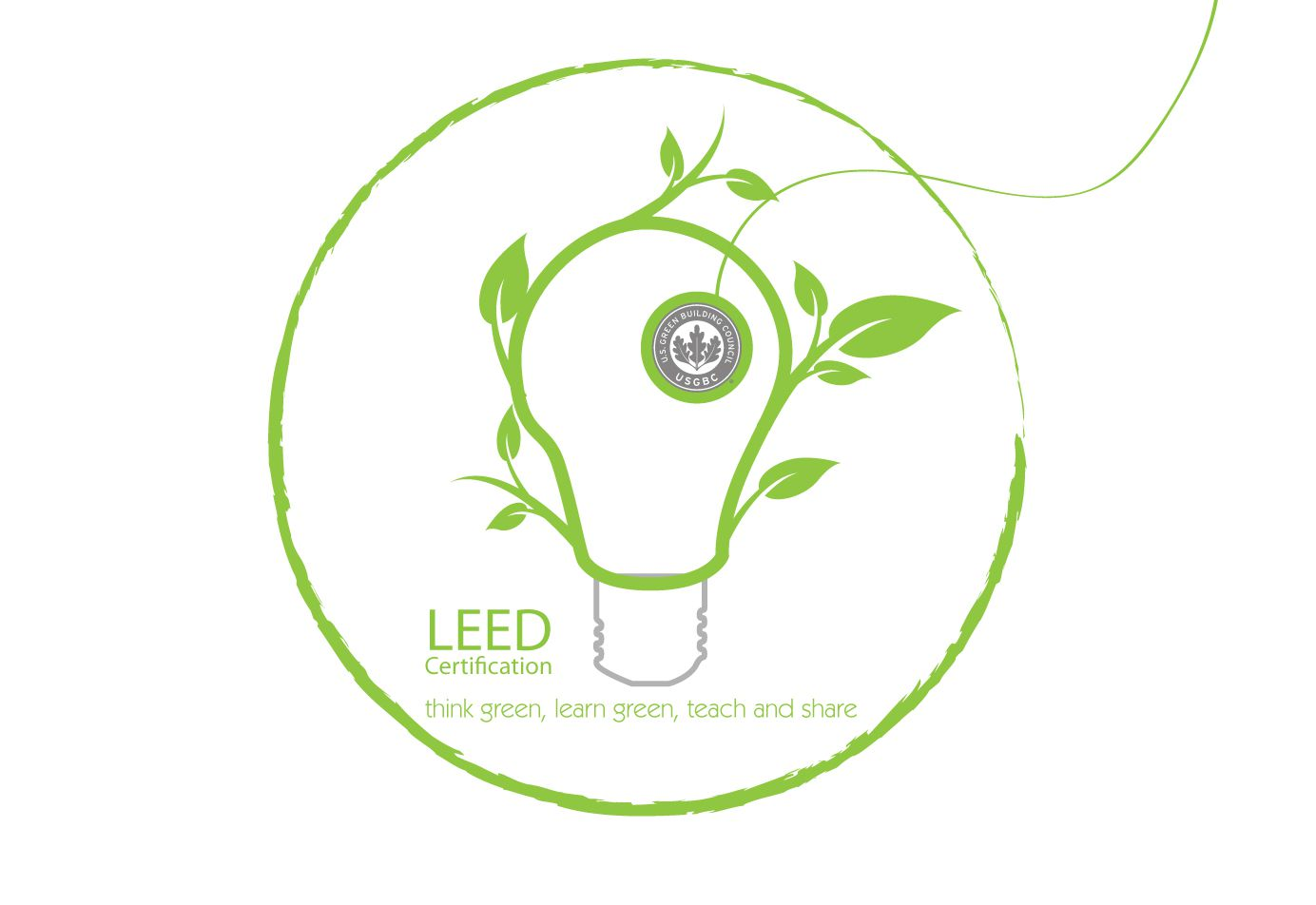 What are the benefits of leed certification for Benefits of leed