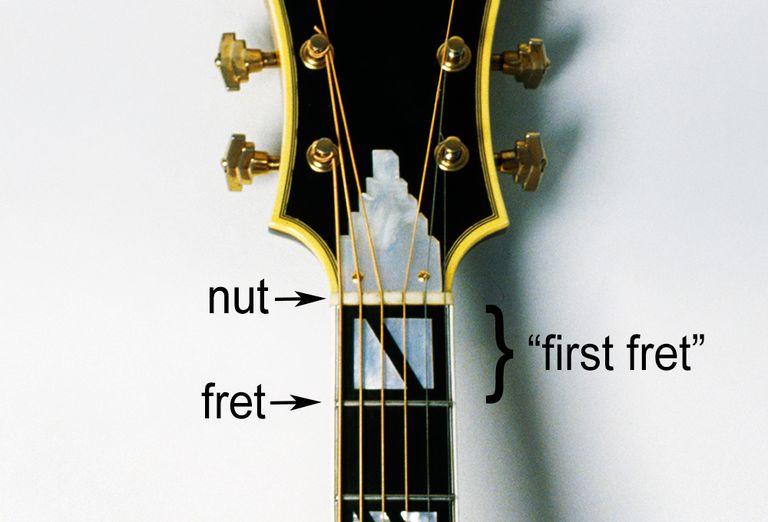 guitar fret and fretboard