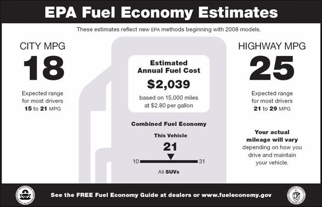 New 2008 EPA fuel economy label