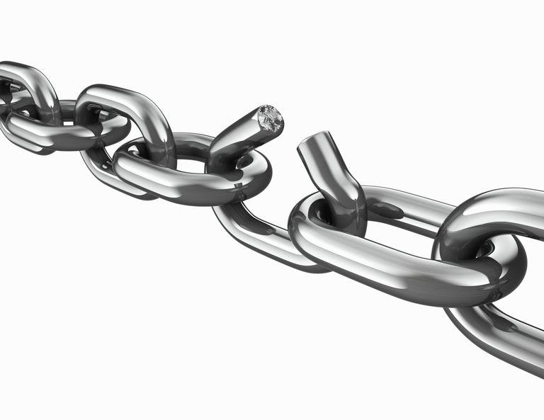 Broken Link Chain