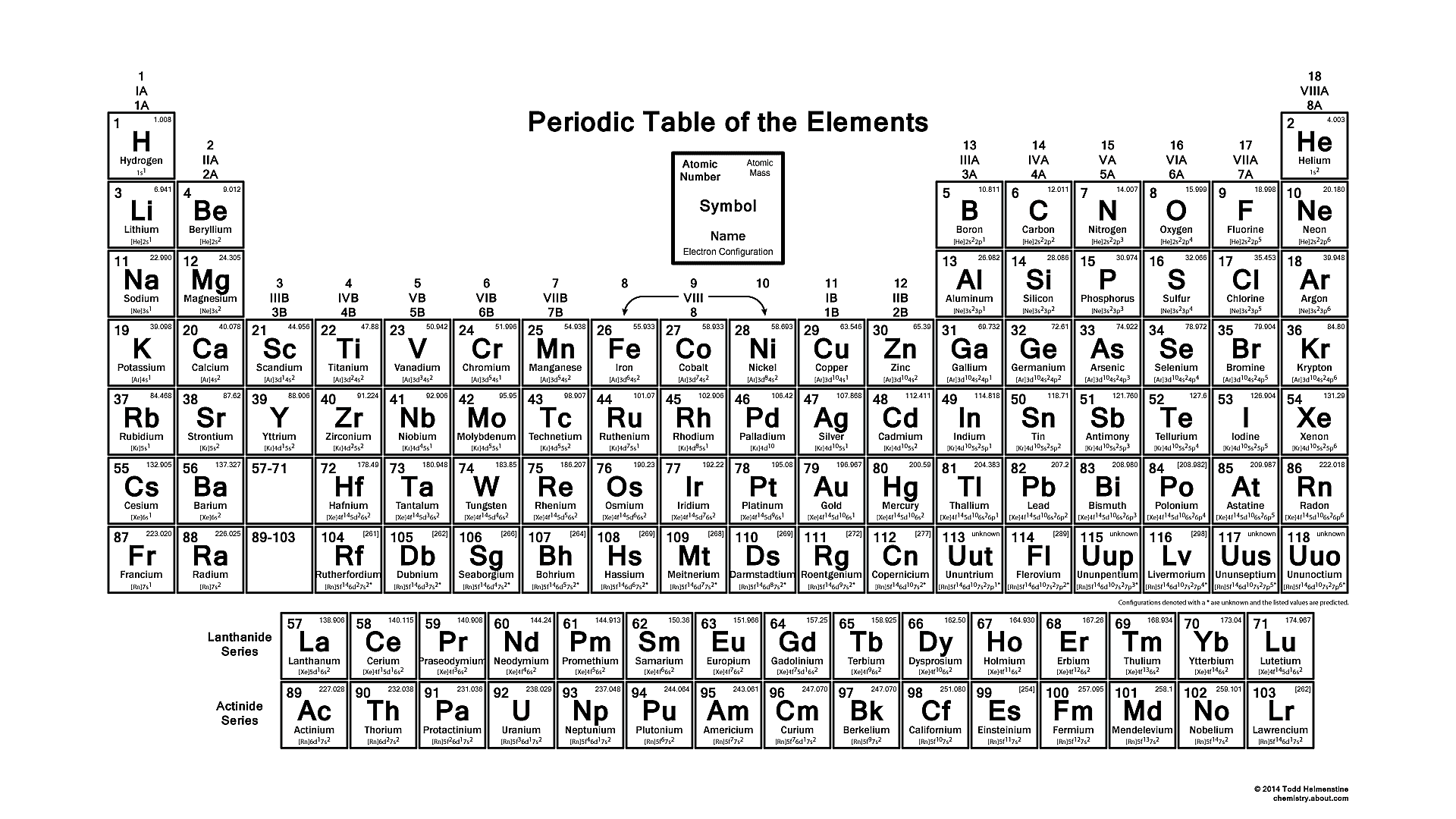 Periodic table with names hd for Periodic table no 52