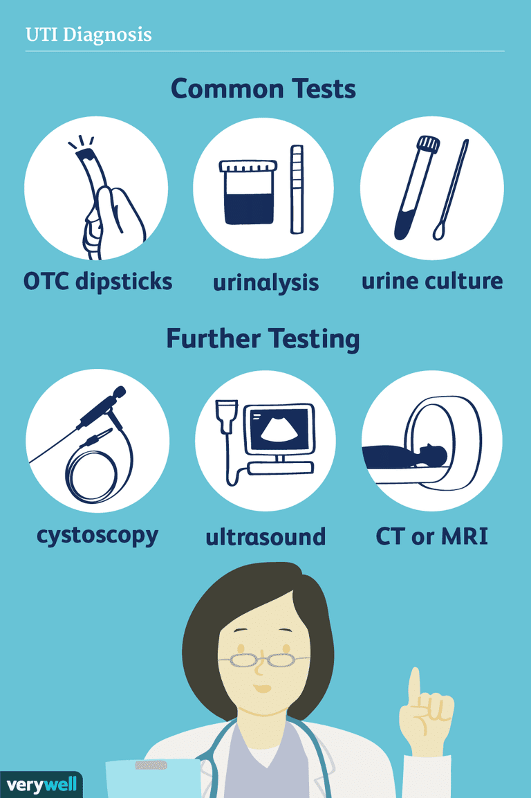UTI diagnosis