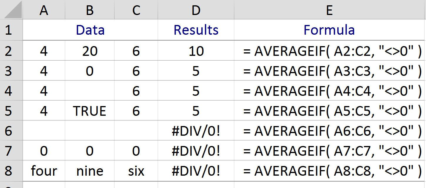 Ignore zeros when finding the average in excel biocorpaavc Image collections