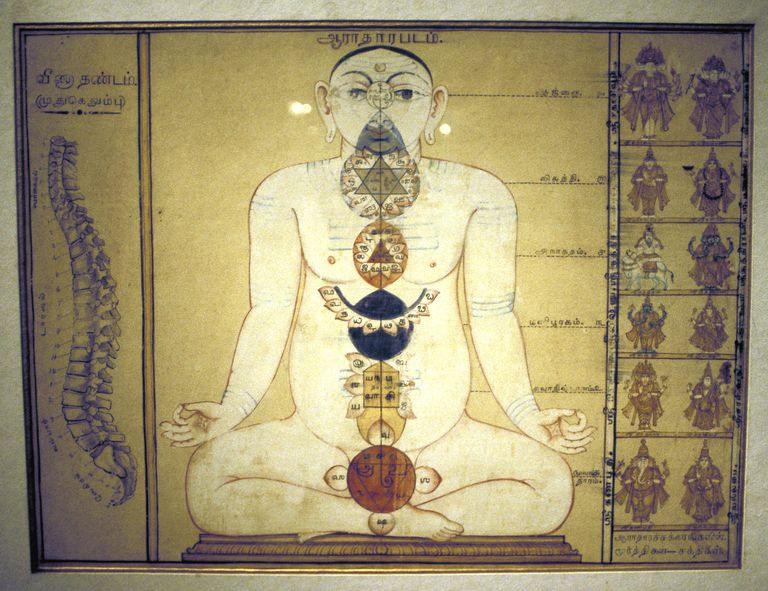 Six Chakras representing the plexuses of the human body, Tanjore, Tamil Nadu, c1850.