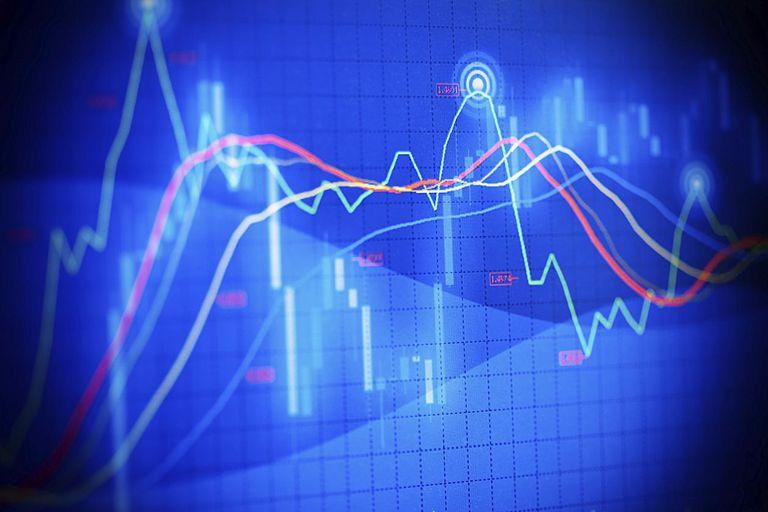 Average movement us interest rate decision forex
