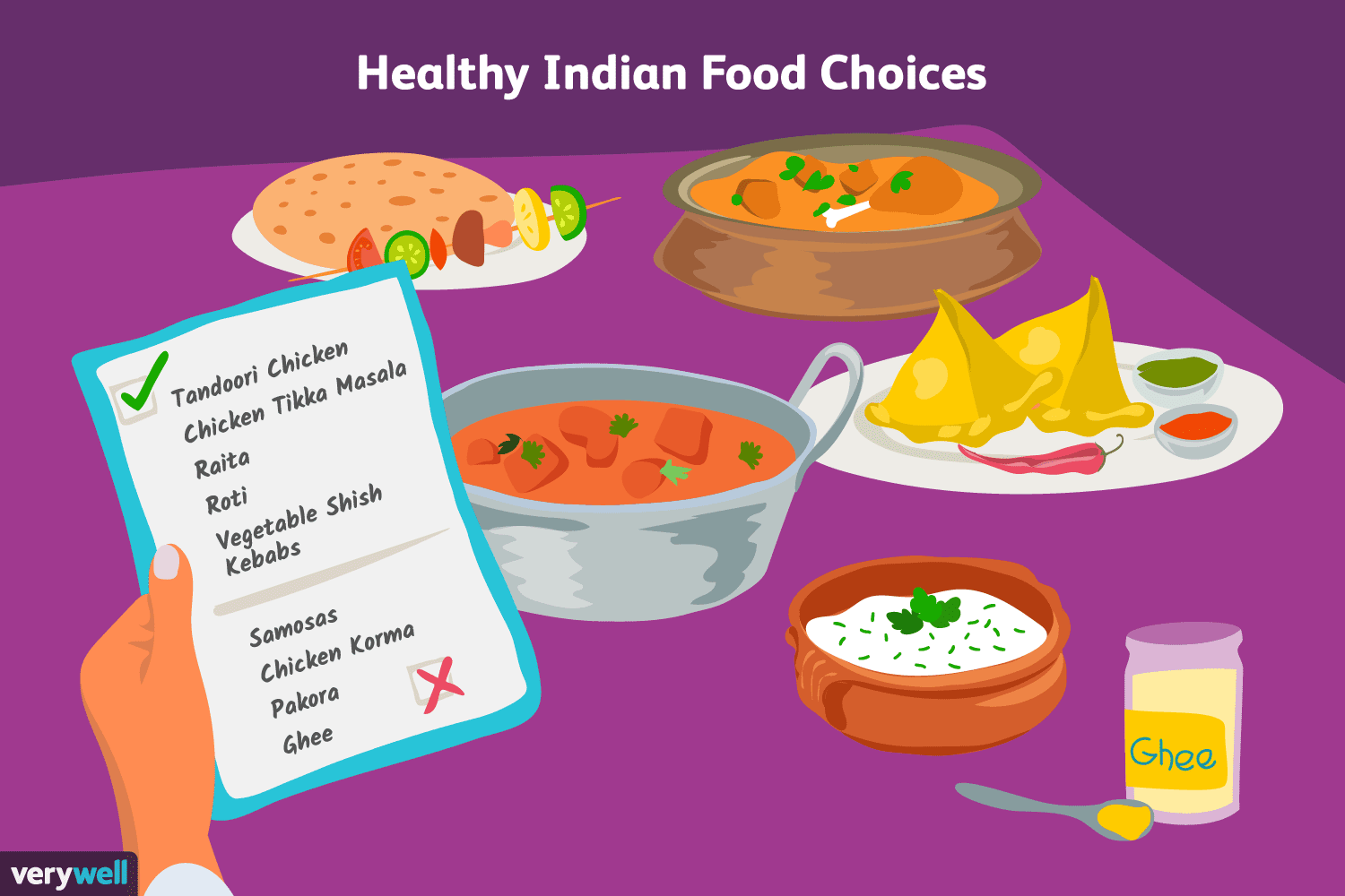 Indian food nutrition facts menu choices calories for Articles on indian cuisine