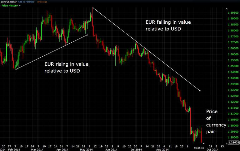 forex-need-to-know-1.jpg