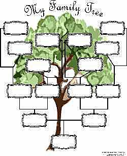 Free genealogy charts and forms for Tree house blueprint maker
