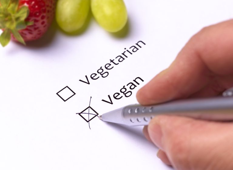 Vegetarian and vegan questionnaire