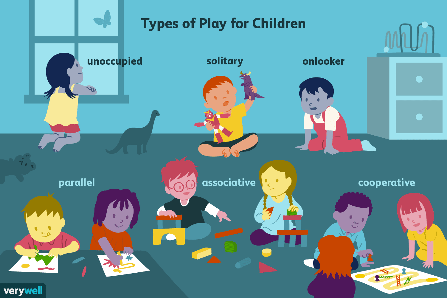 Types Of Play 2764587 on cognitive behavioral treatment