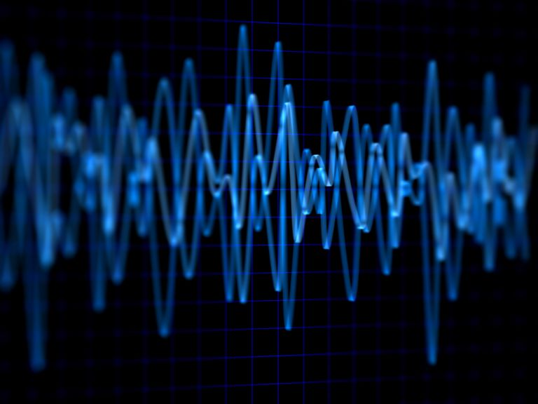 Frequency is how often a wave passes a fixed point per unit of time.