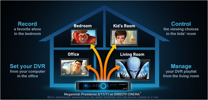 DirecTV provides a complete whole-home solution. By looking at their website, it seems to be one of the better options on the market today. Image © DirecTV
