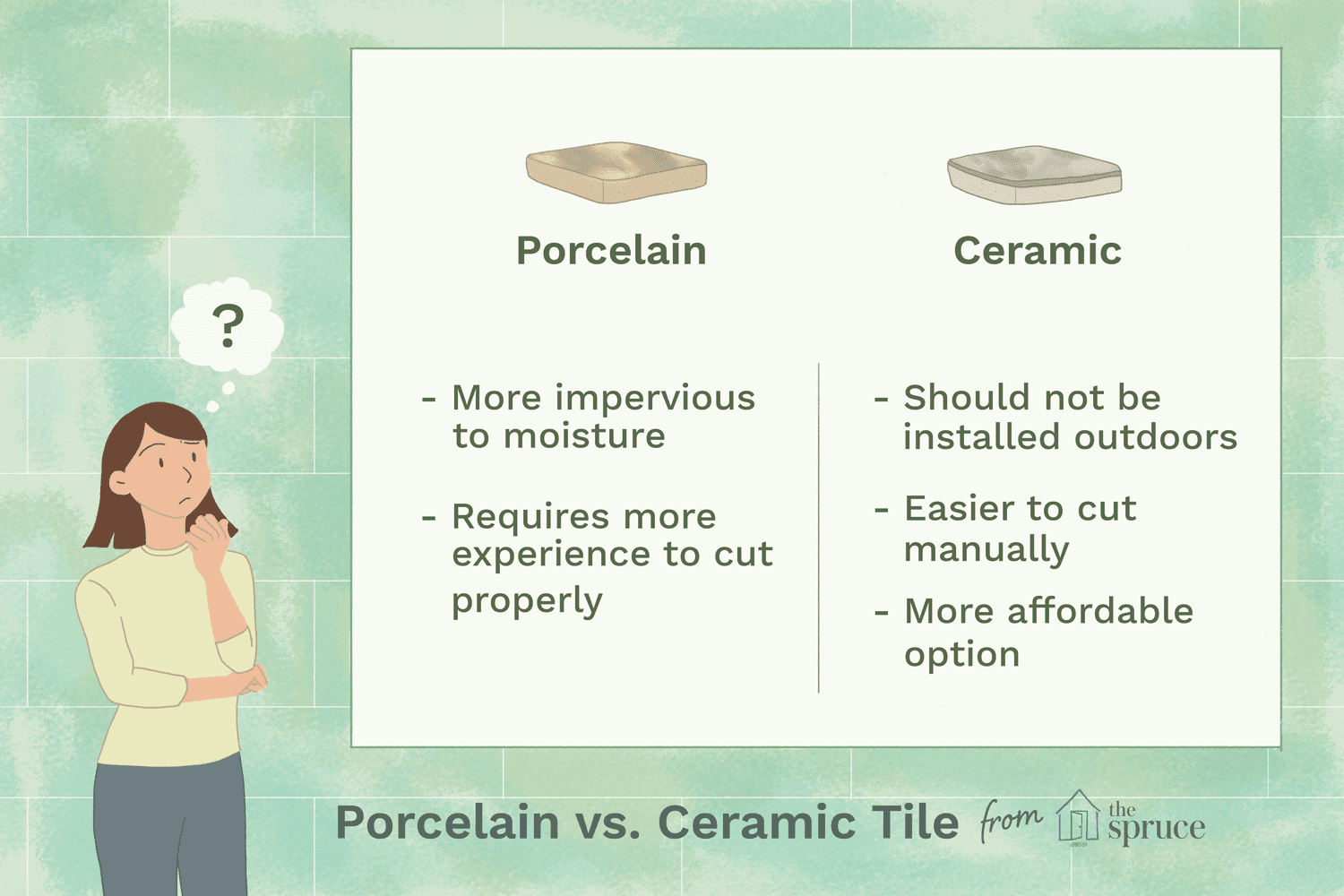 Porcelain vs. Ceramic Tile - How Are They Different?