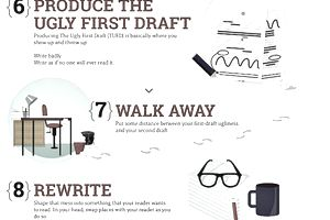Part of infographic from Ann Handley about writing.