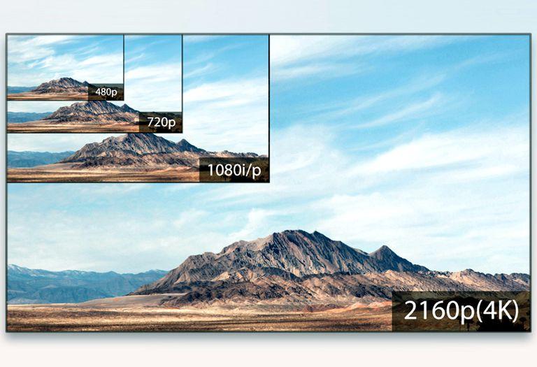 4K Resolution Comparison Chart
