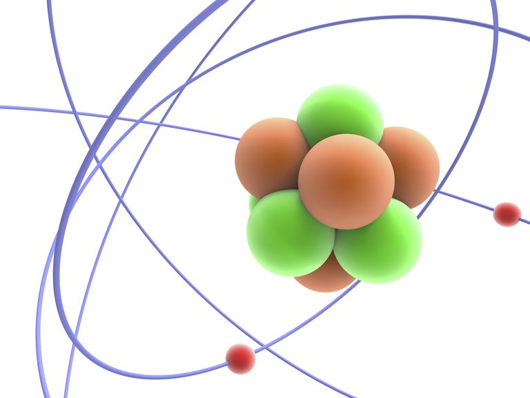 I got A Plus in Atomic Theory. Atomic Structure Chemistry Quiz